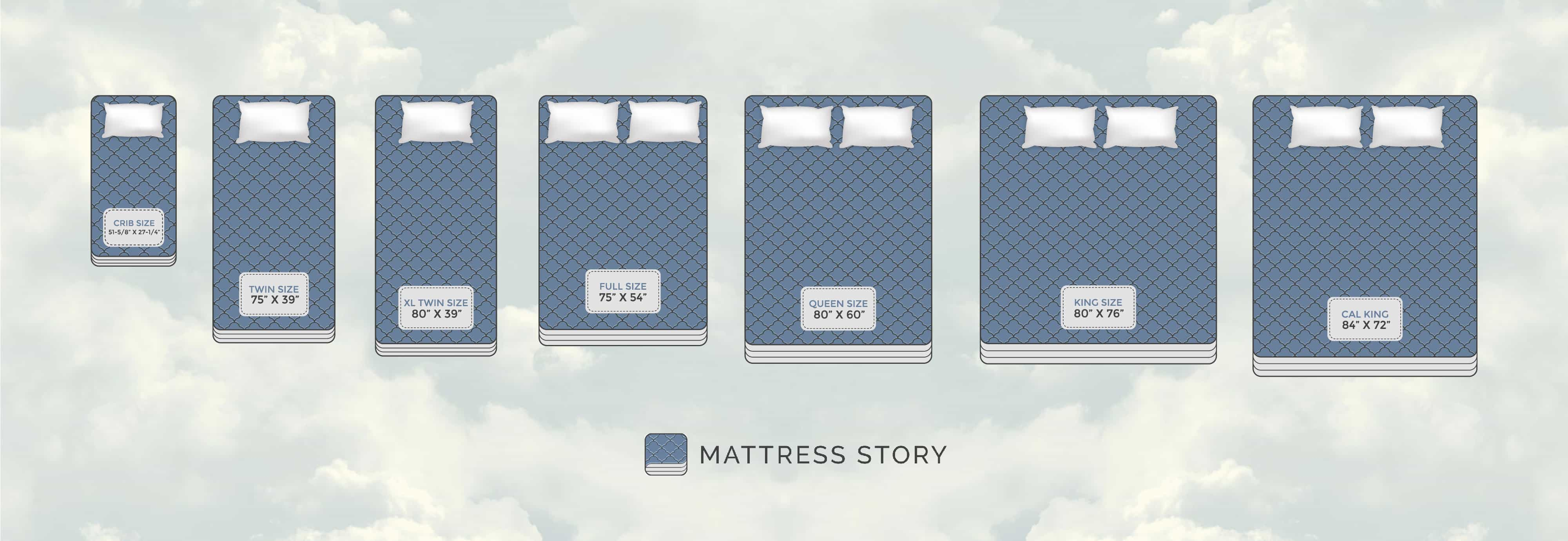 of a beautiful twin awesome dimensions ais mattress super fran chart sizes meubles
